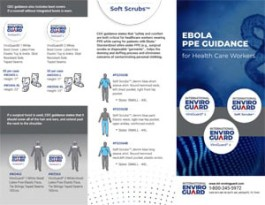 Ebola PPE Guidance