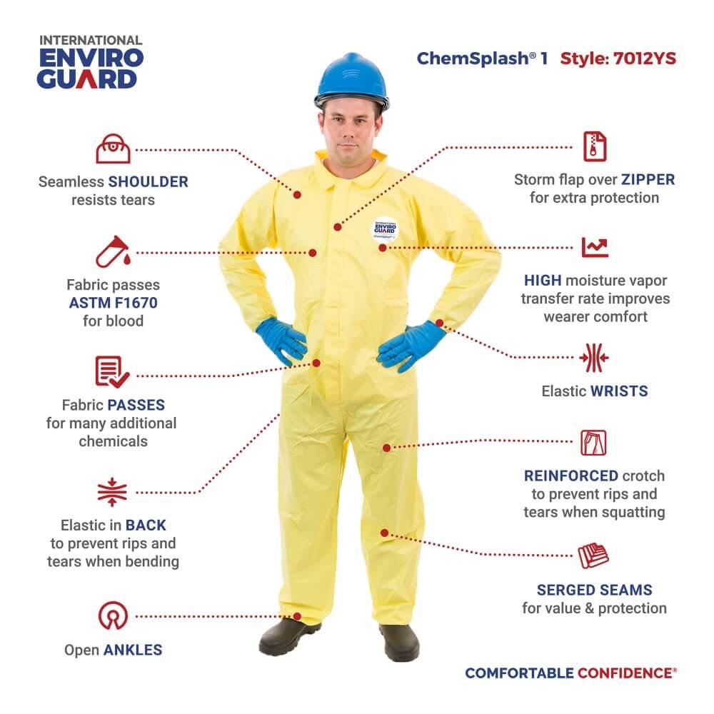 Chemsplash 7012ys